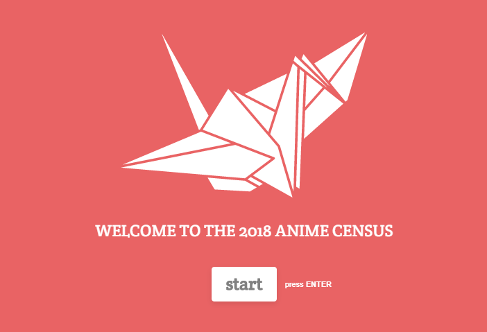Anime Census